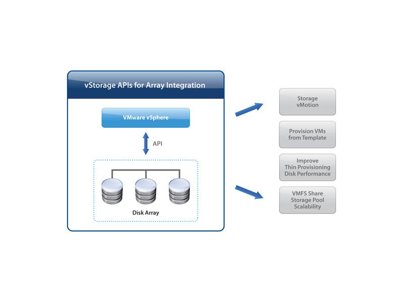 vCD Fast Provisioning, VAAI, & NetApp - Datacenter Dude