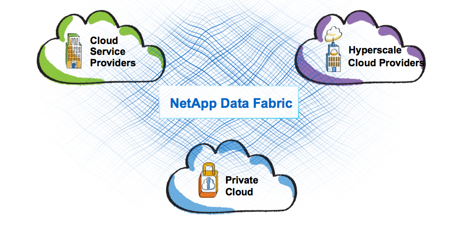NetApp is Making DRaaS a Reality