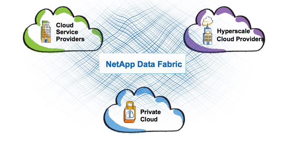 NetApp is Making DRaaS a Reality