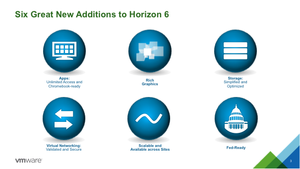 NetApp All-Flash FAS and VMware Horizon View 6 with VVOLs