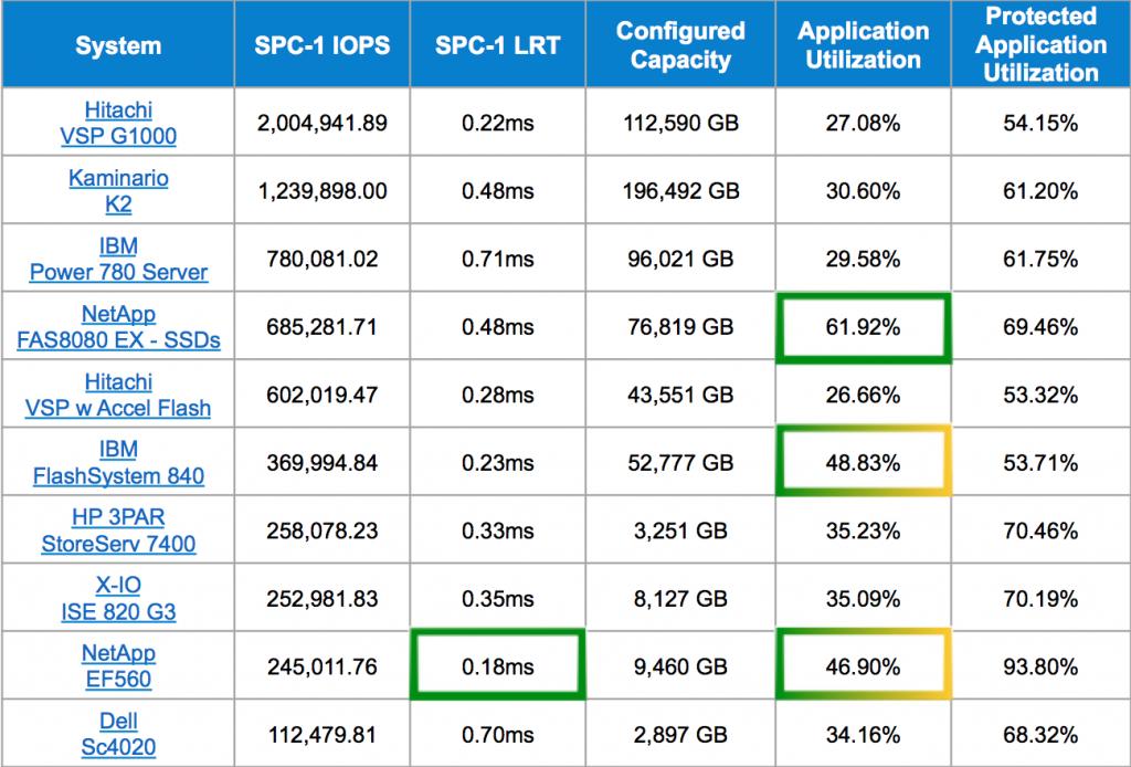 SPC1-20150430-07